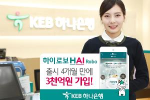 """KEB하나은행 자산관리로봇 '하이로보' 가입금액 3천억 넘어서"