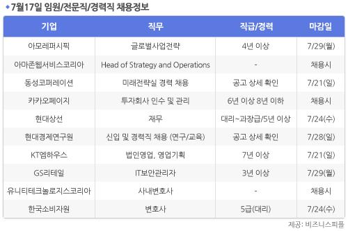 [7월17일] 비즈니스피플 임원/전문직/경력직 채용정보