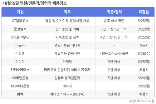 [8월19일] 비즈니스피플 임원/전문직/경력직 채용정보