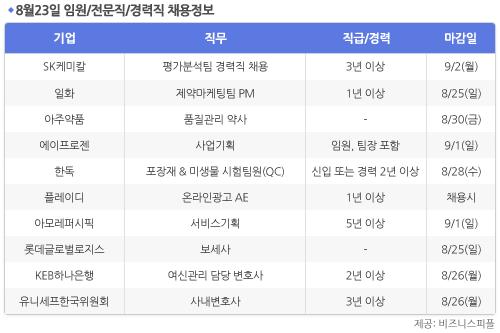 [8월23일] 비즈니스피플 임원/전문직/경력직 채용정보