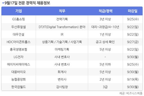[9월17일] 비즈니스피플 전문 경력직 채용정보