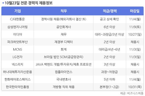 [10월23일] 비즈니스피플 전문/경력직 채용정보