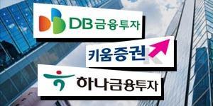 DB금융 키움증권 하나금융투자, 전문투자자 차액결제거래에 '눈독'