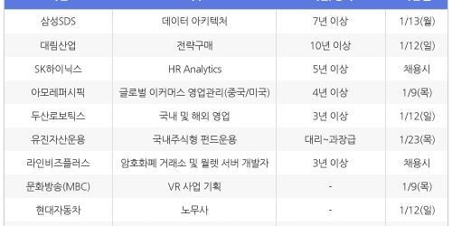 """""""[12월31일] 비즈니스피플 전문/경력직 채용정보"""