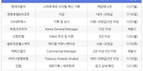 """""""[1월9일] 비즈니스피플 전문/경력직 채용정보"""