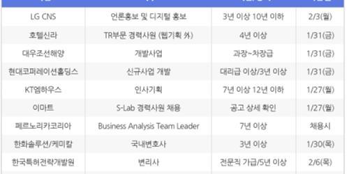 """""""[1월22일] 비즈니스피플 전문/경력직 채용정보"""