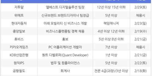 """""""[2월14일] 비즈니스피플 전문/경력직 채용정보"""