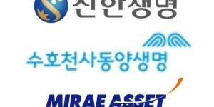 """""""신한생명 동양생명 미래에셋생명, '자살보험금 관련 추징금' 환급 기대"""