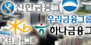 """""""코로나19 공포 금융권 강타, 은행 보험 의존 높은 금융지주 '캄캄'"""
