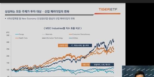 """""""NH투자증권, 중국 전기차산업 투자설명회 31일 유튜브로 열어"""