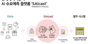 """""""신세계I&C, 인공지능 기반 수요예측 플랫폼 '사이캐스트' 사업화"""