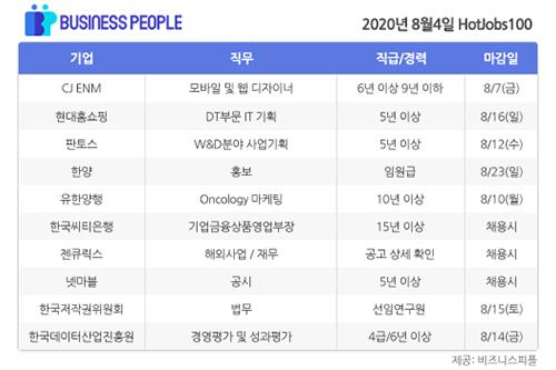 [HotJobs 100] 비즈니스피플이 엄선한 오늘의 채용-8월4일