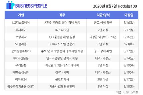 [HotJobs 100] 비즈니스피플이 엄선한 오늘의 채용-8월7일