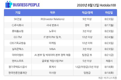 [HotJobs 100] 비즈니스피플이 엄선한 오늘의 채용-8월12일