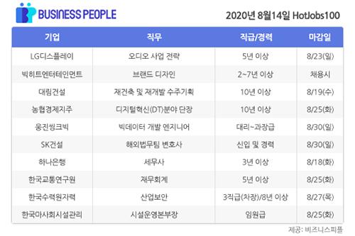 [HotJobs 100] 비즈니스피플이 엄선한 오늘의 채용-8월14일