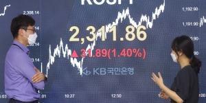 """""""코스피 올라 22개월 만에 2300선 넘어서, 코스닥도 8거래일째 상승"""