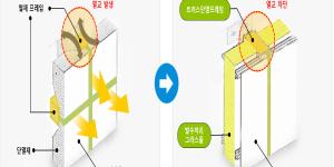 """""""롯데건설, 열손실 줄이는 '건식 외단열 기술'로 건설신기술 인증 받아"""
