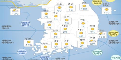 목요일 12일 전국 대체로 맑고 대기 건조해, 중부는 저녁에 구름 많아