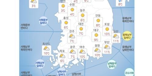 """""""수능일 3일 낮 기온 중부지방 5도 남부지방 10도 안팎으로 쌀쌀"""