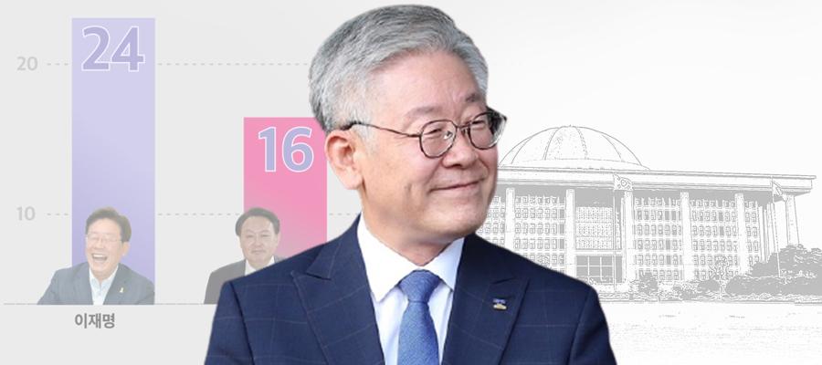 [이슈톡톡] 민주당 대선후보 1위 이재명, 본선 가는 길에 놓인 3가지 의문