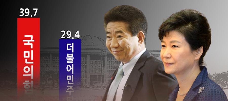 [정치톡톡] 민주당 정권 내주나, 정권재창출 노무현 박근혜에게 배워야