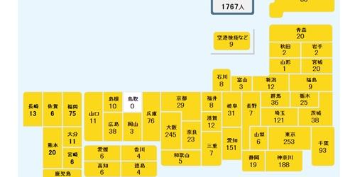 """""""일본 코로나19 하루 확진 1767명, 중국은 본토 포함해 41명"""
