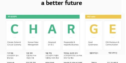"""""""LG에너지솔루션 2050년 온실가스 제로, 김종현 """"ESG는 새 기회"""""""